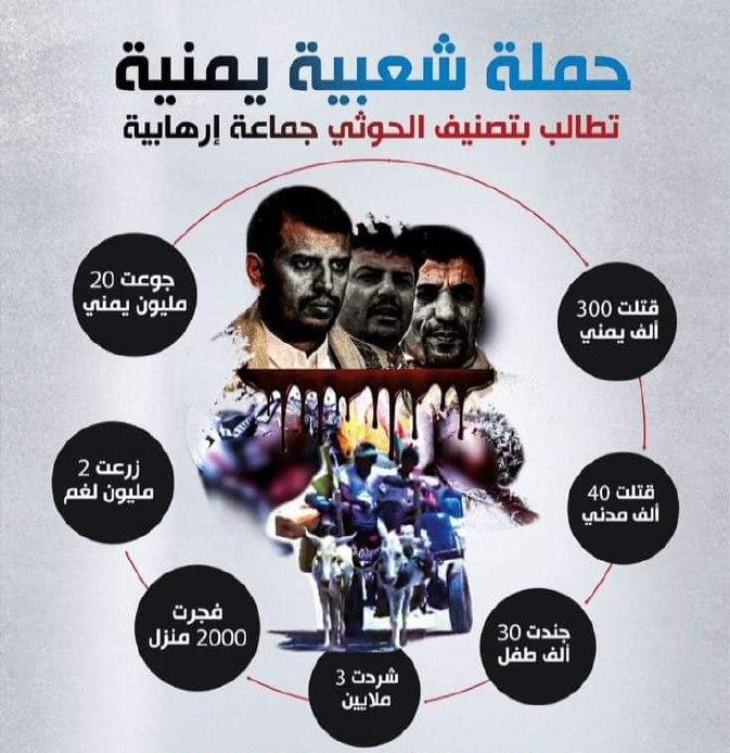 يمارس أفعال داعش والقاعدة..: حملة شعبية كبرى تؤكد: الحوثي آفة قتلت وشردت اليمنيين وأسوأ كارثة عرفها اليمن